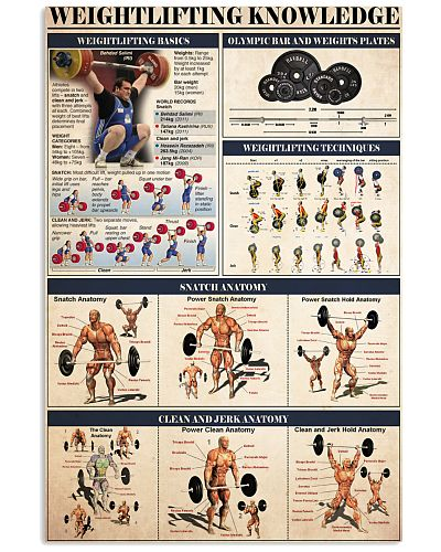 Weightlifting Knowledge