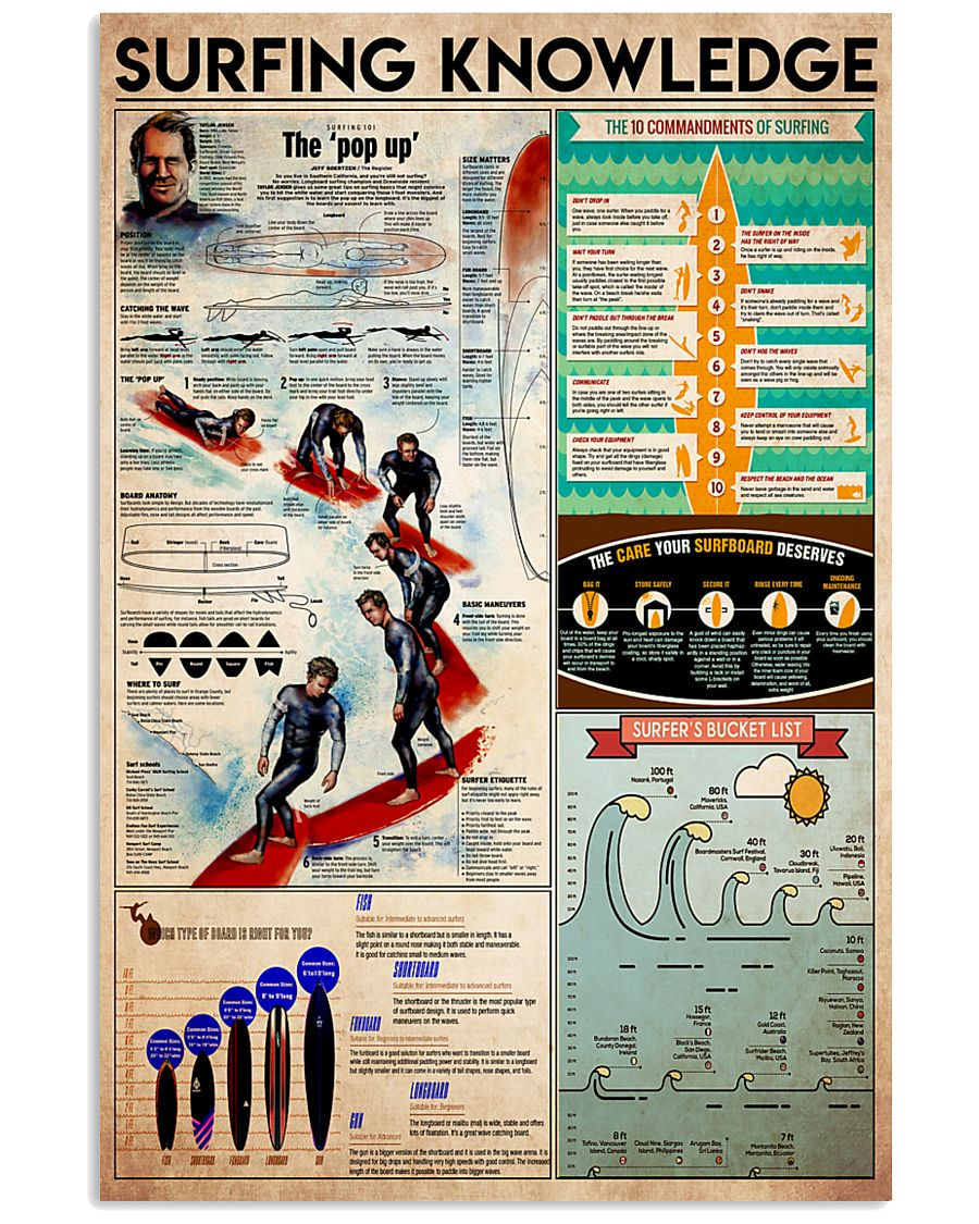 1 surfing knowledge 16x24 Poster