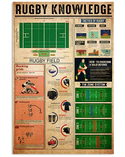 rugby-knowledge