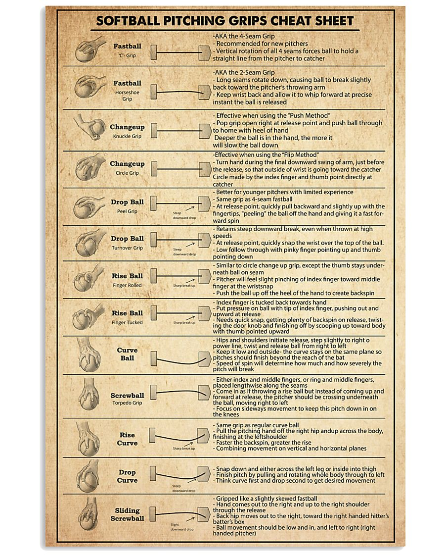 softball pitching grips cheat sheet 16x24 Poster