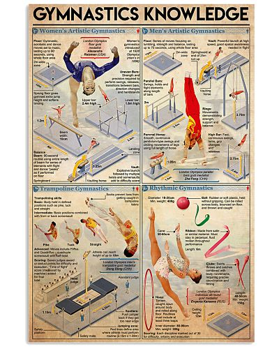 Gymnastics knowledge