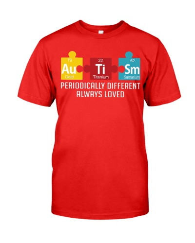 Periodically different