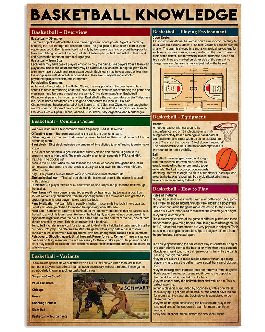 basketball-knowledge 16x24 Poster