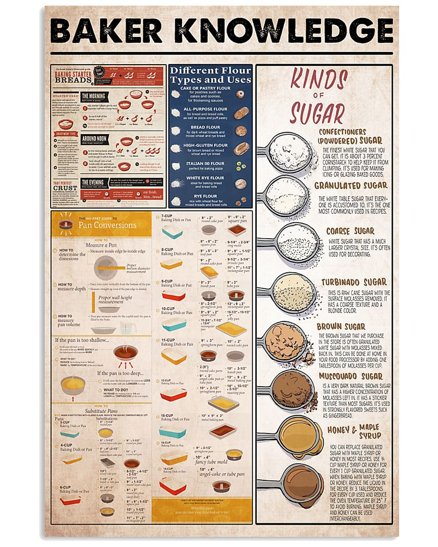baker knowledge 16x24 Poster