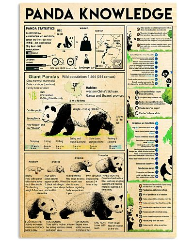 Panda knowledge
