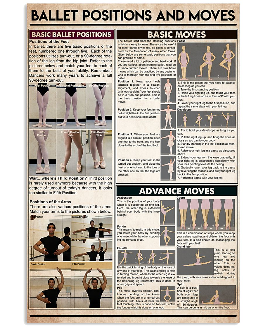 Ballet postitions and moves 16x24 Poster