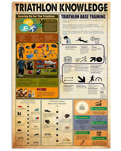 1 triathlon knowledge
