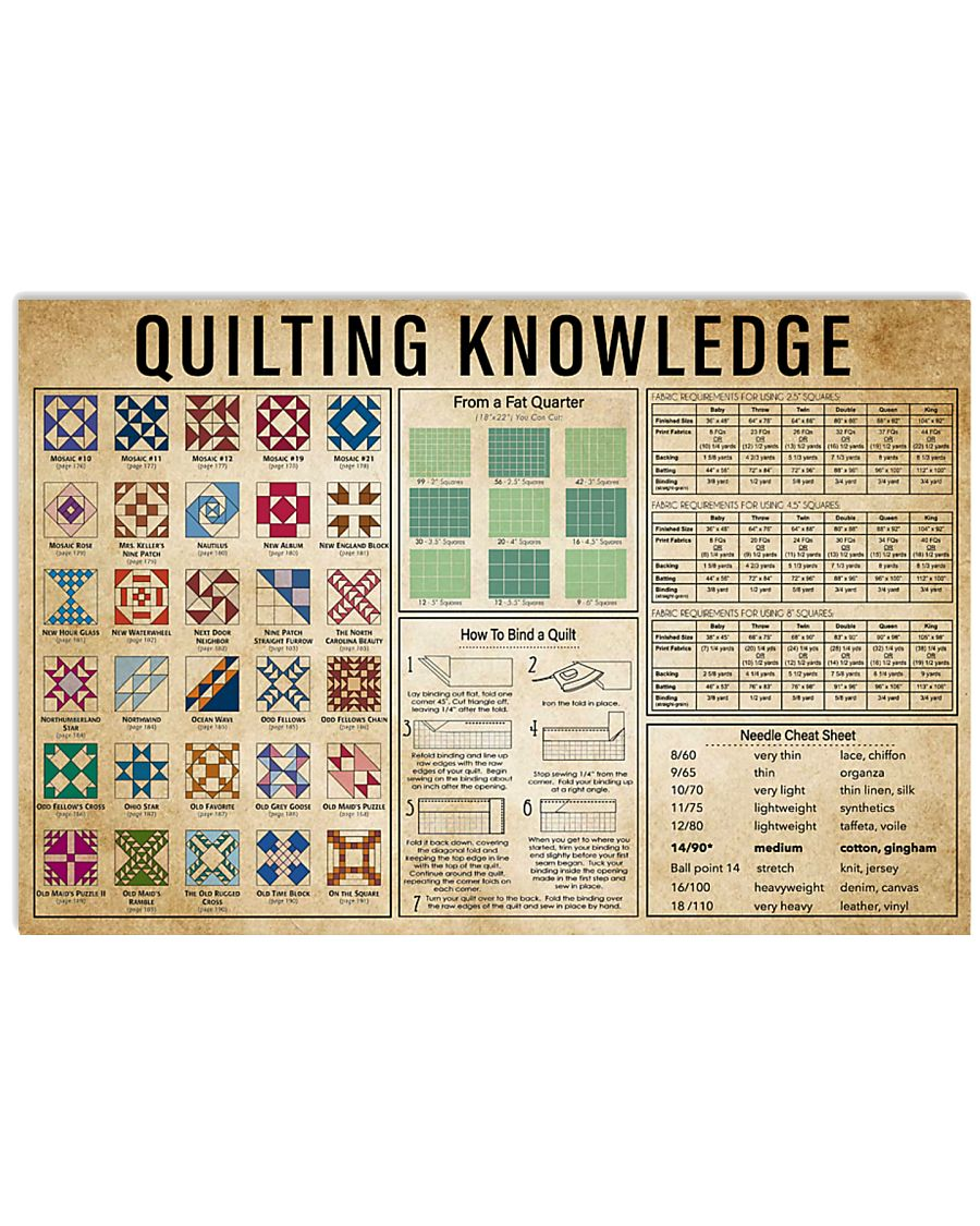Quilting Knowledge 17x11 Poster