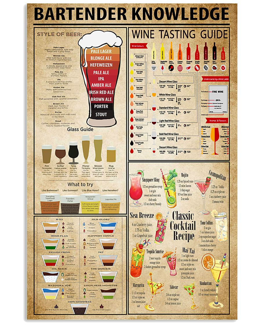 Bartender Knowledge 11x17 Poster
