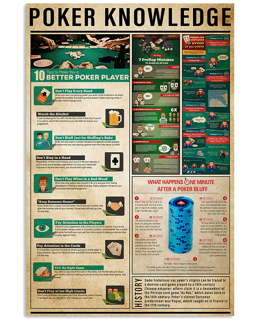 Poker Knowledge 11x17 Poster