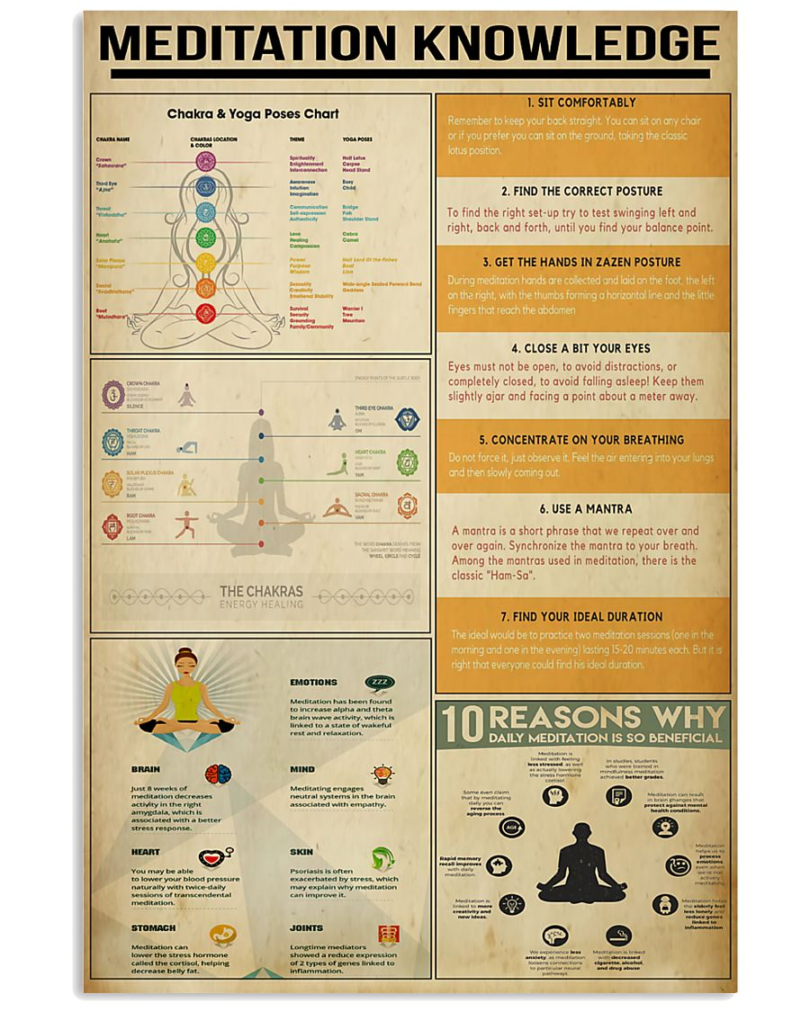 Meditation Knowledge 11x17 Poster