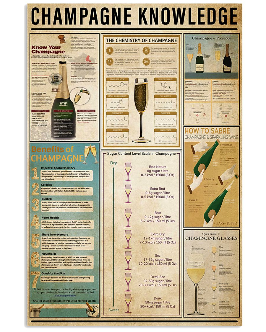 Champagne Knowledge 11x17 Poster