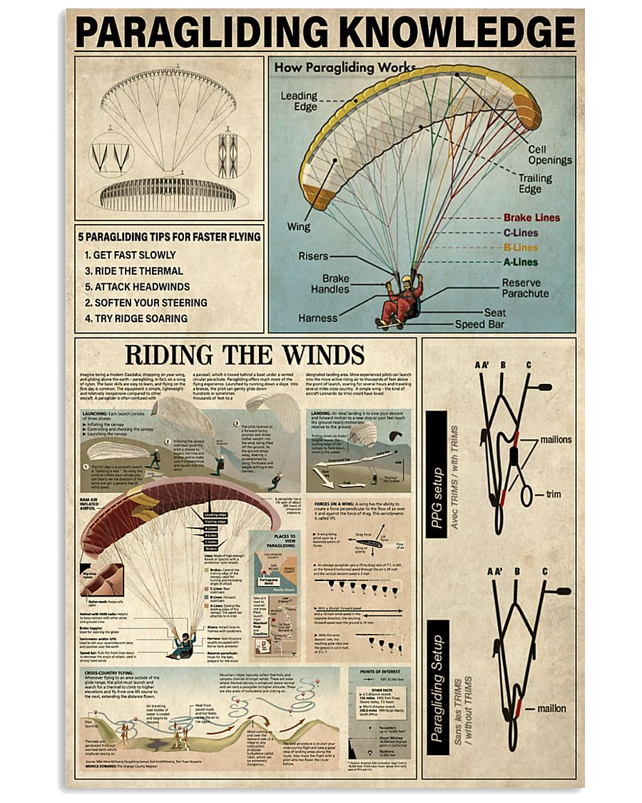 Paragliding Knowledge 11x17 Poster