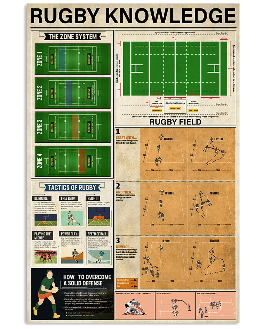 Rugby Knowledge 11x17 Poster