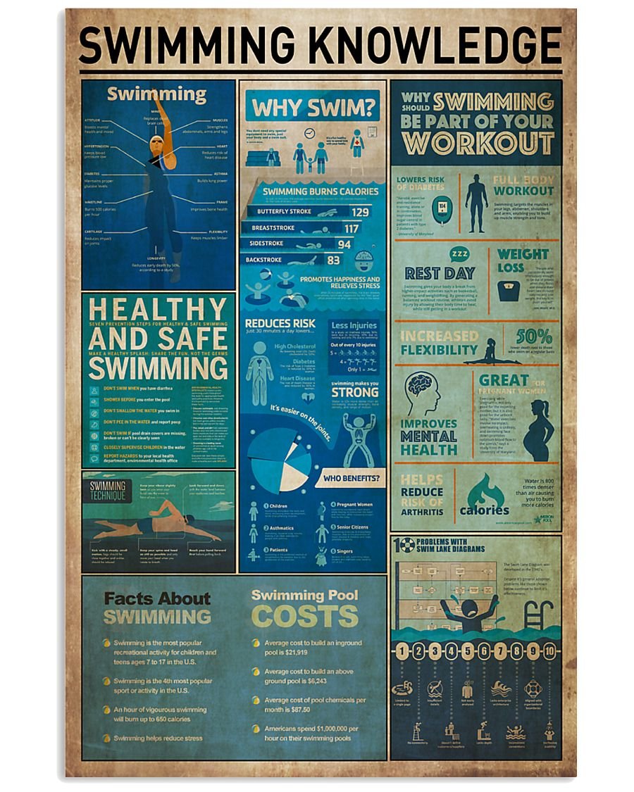Swiming Knowledge 11x17 Poster