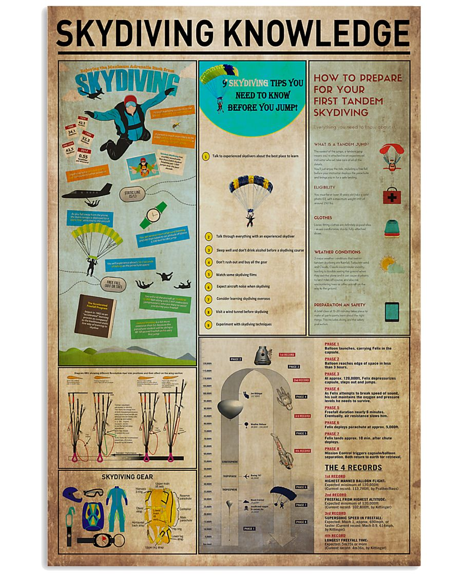 Skydiving Knowledge1 11x17 Poster