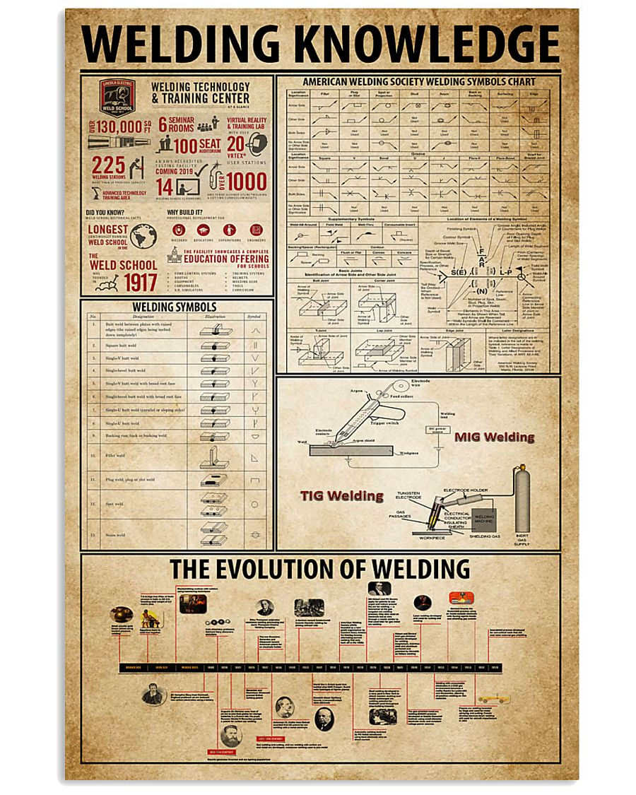 Welding Knowledge 11x17 Poster