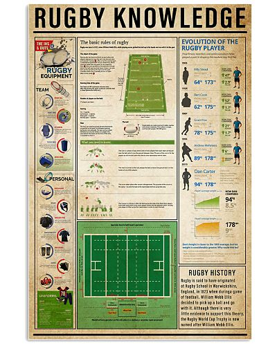 Rugby Knowledge