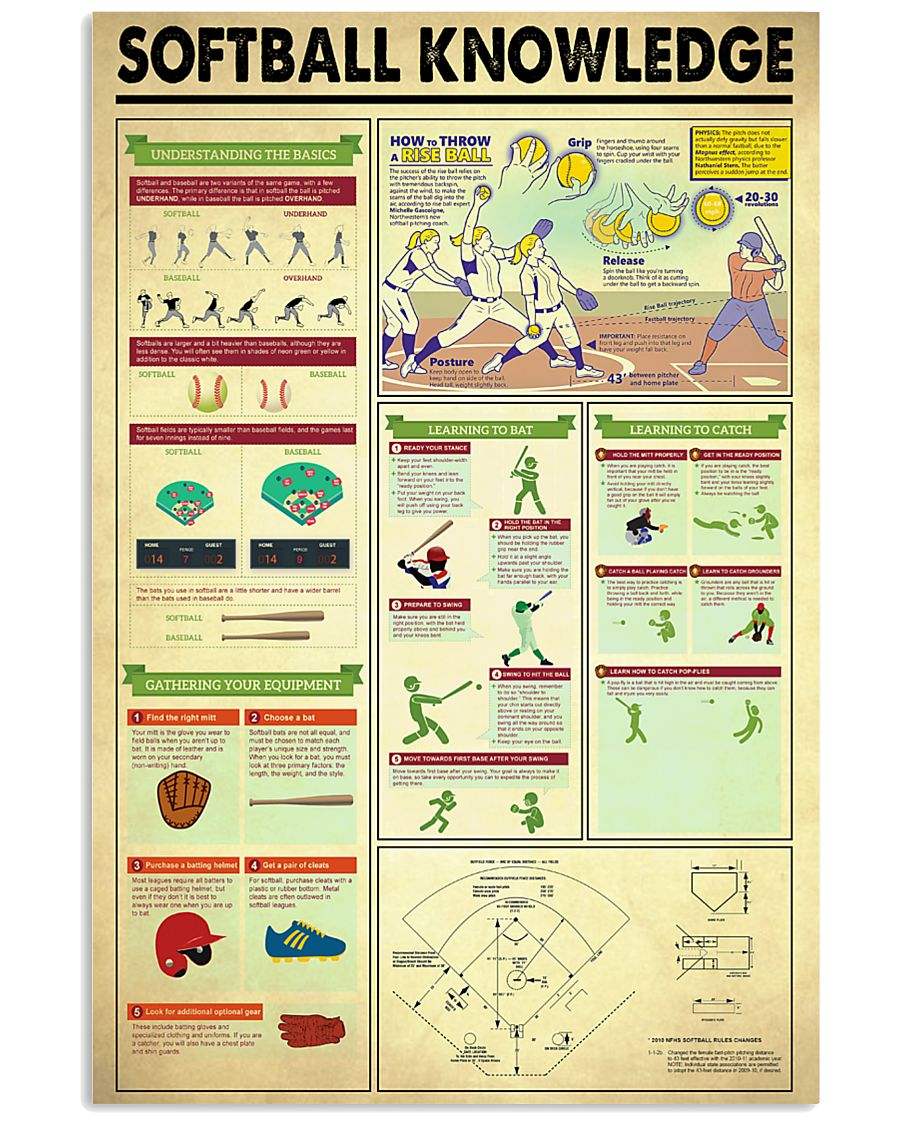 Softball Knowledge 11x17 Poster