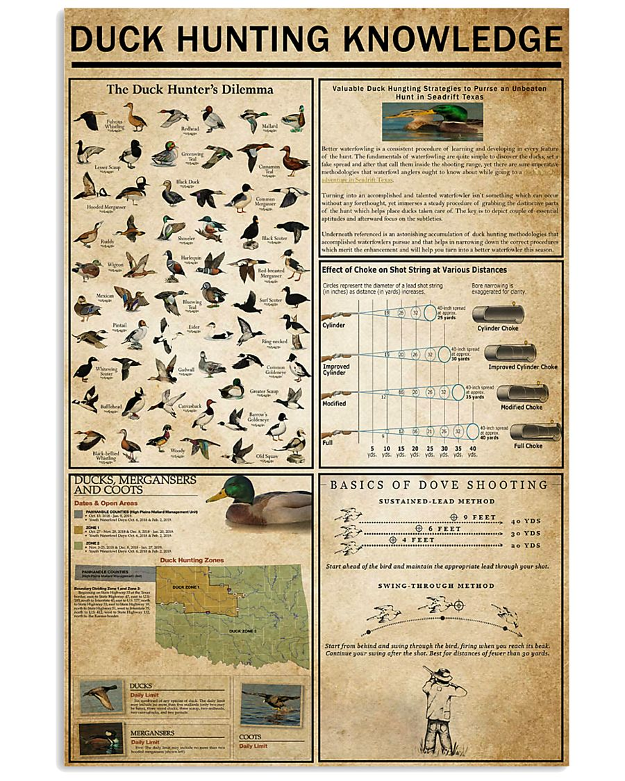 Duck Hunting Knowledge 11x17 Poster