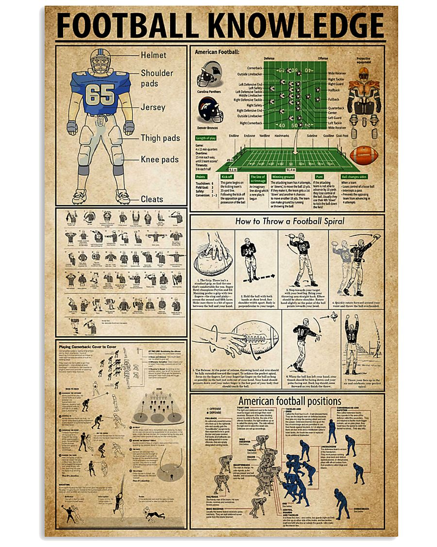 Football Knowledge 11x17 Poster
