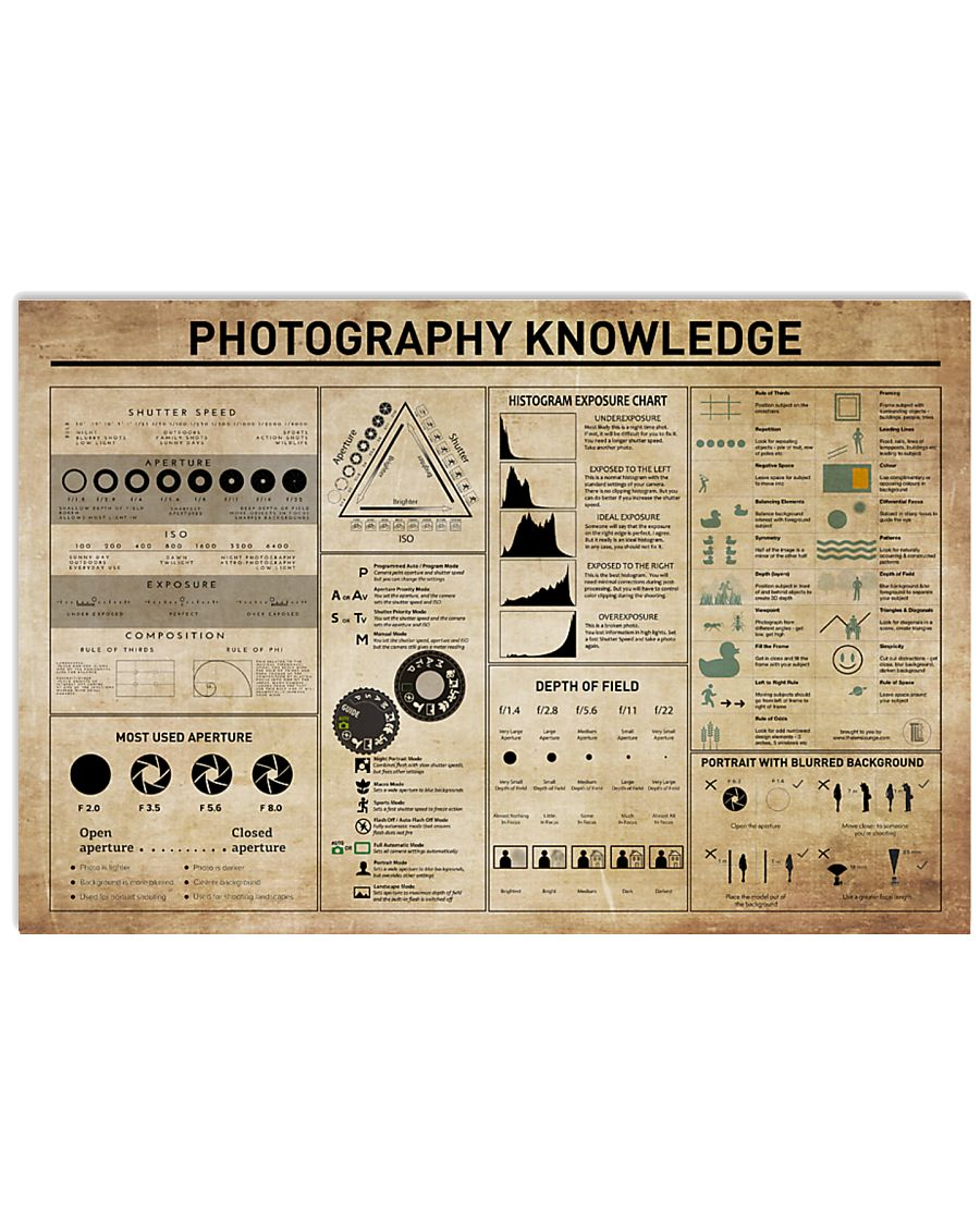 Photography Knowledge 17x11 Poster