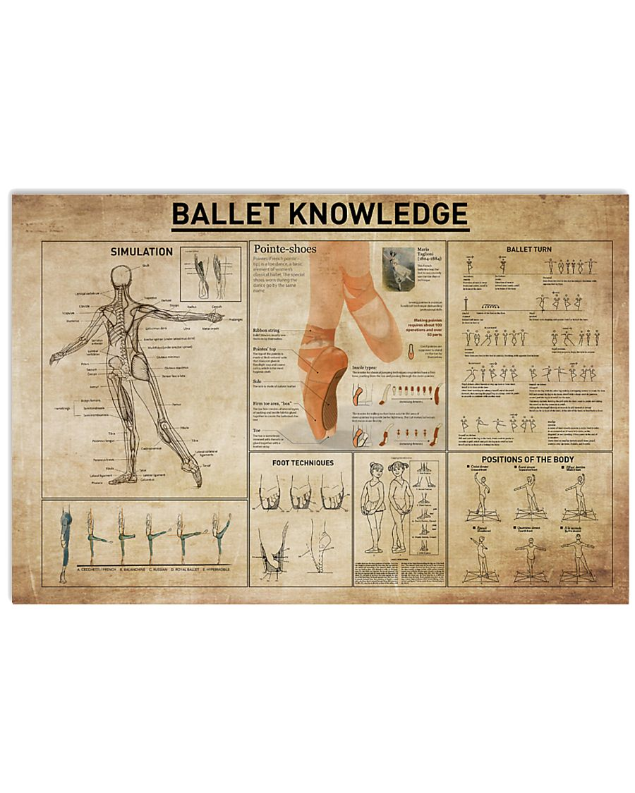Ballet Knowledge 17x11 Poster