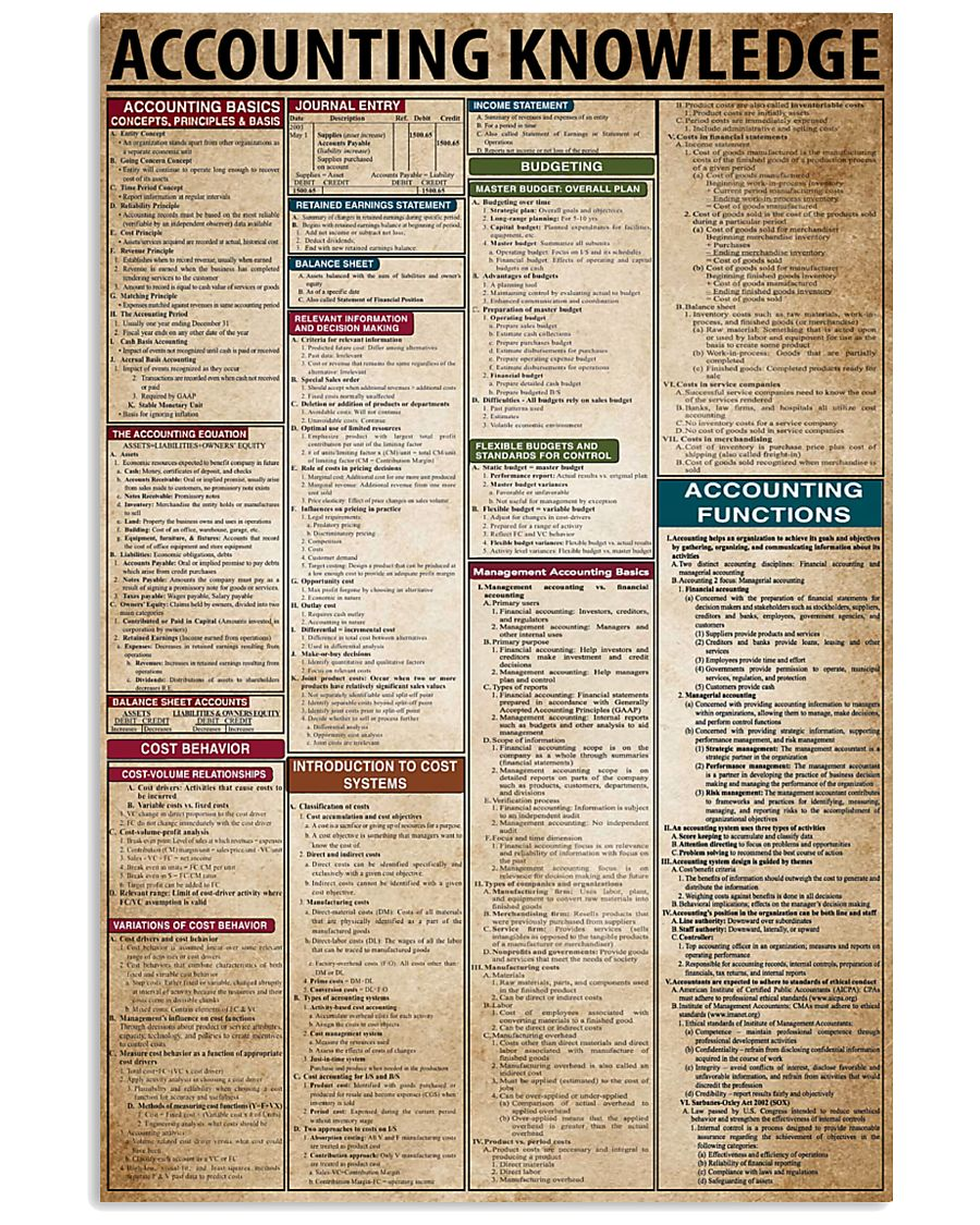 Accounting Knowledge 11x17 Poster