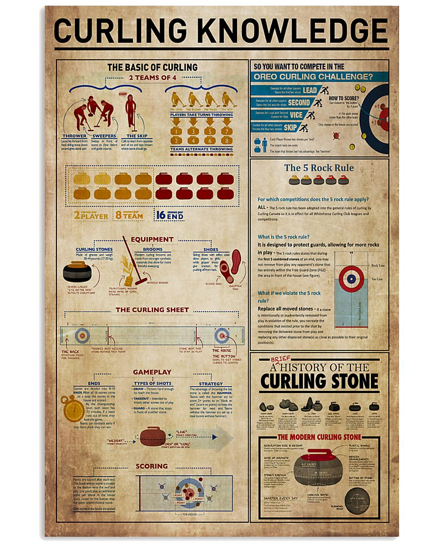 Curling Knowledge 11x17 Poster