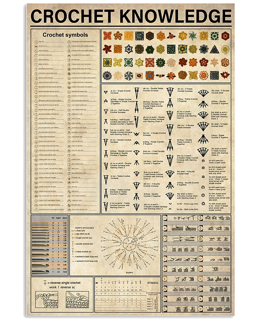 Crochet Knowledge 11x17 Poster