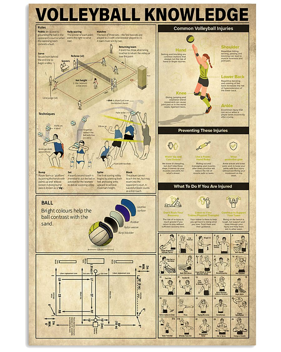 Volleyball Knowledge 11x17 Poster