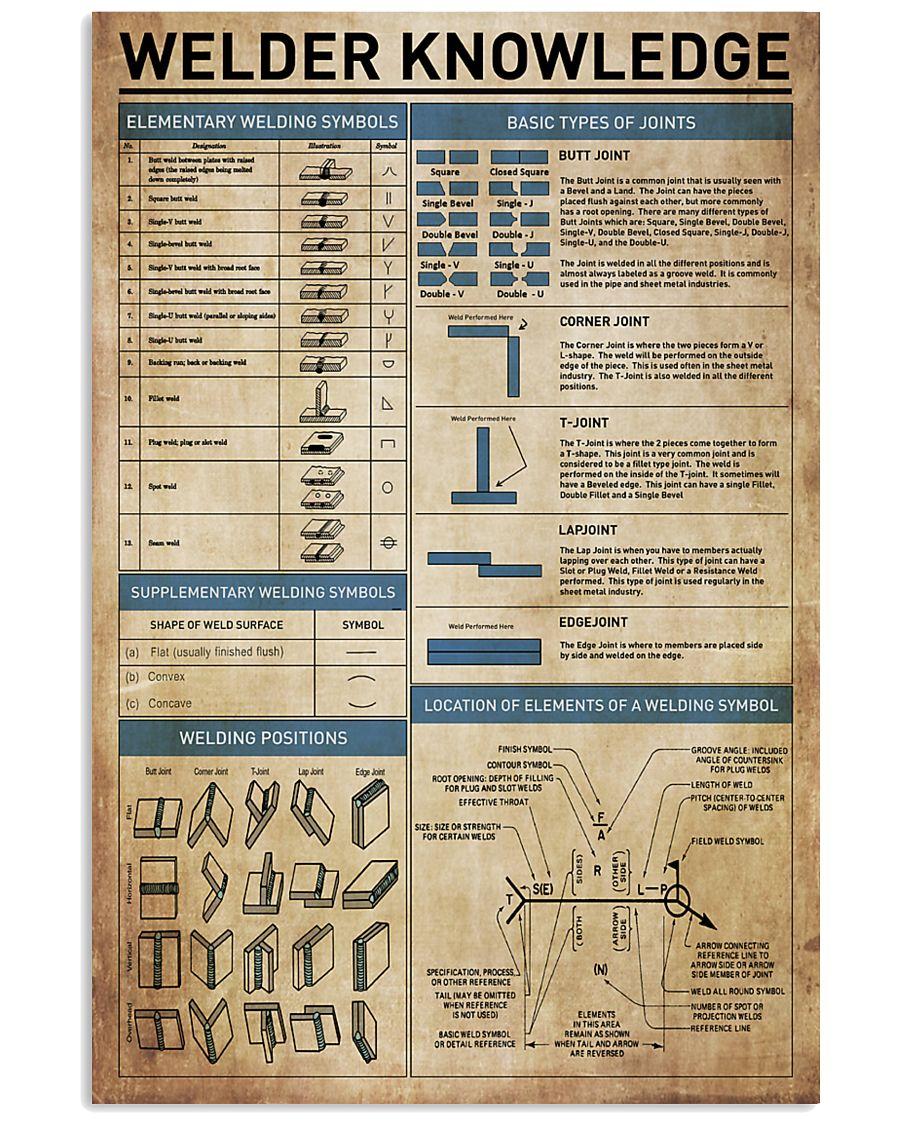 Welder Knowledge 11x17 Poster
