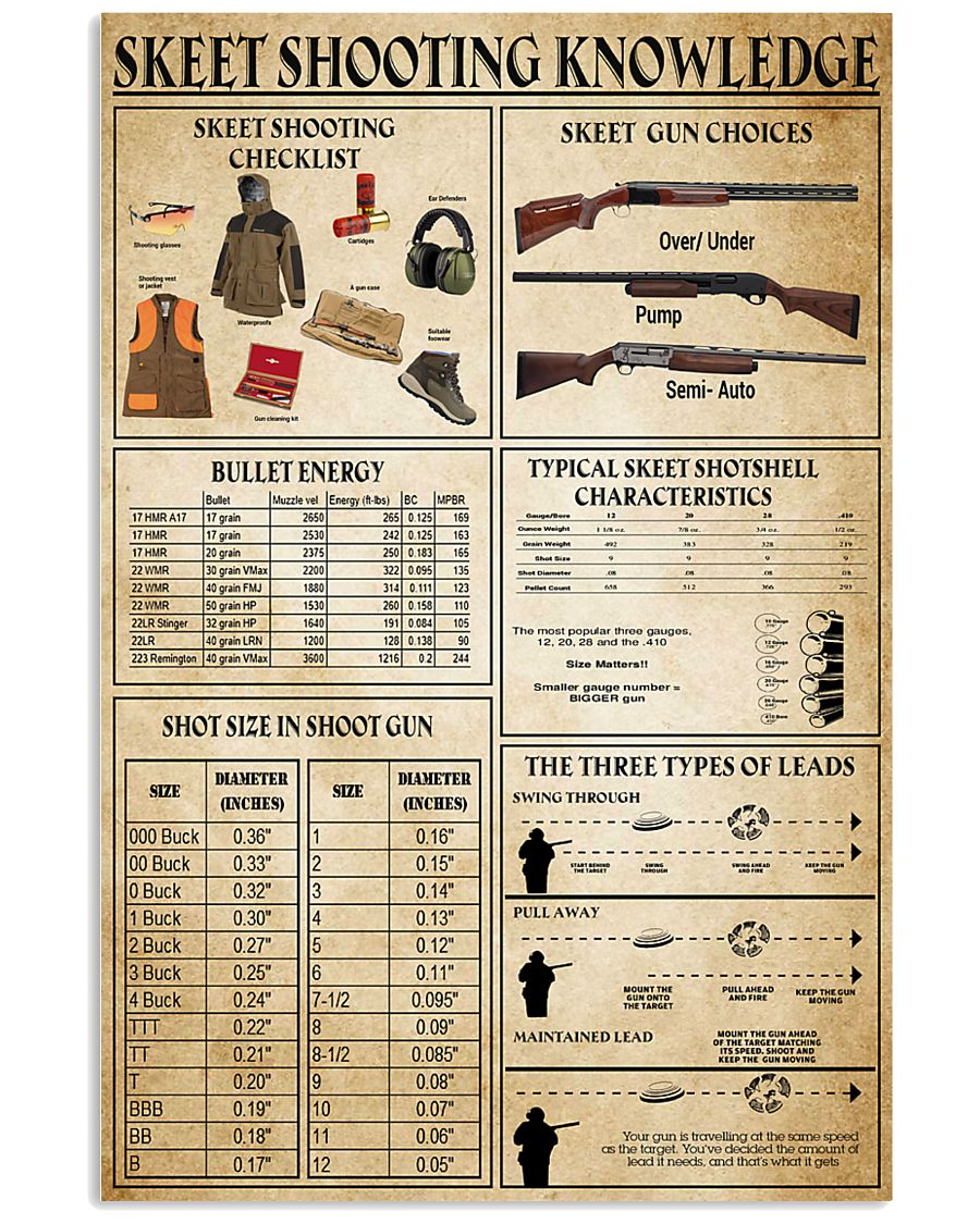 Skeet Shooting Knowledge 11x17 Poster