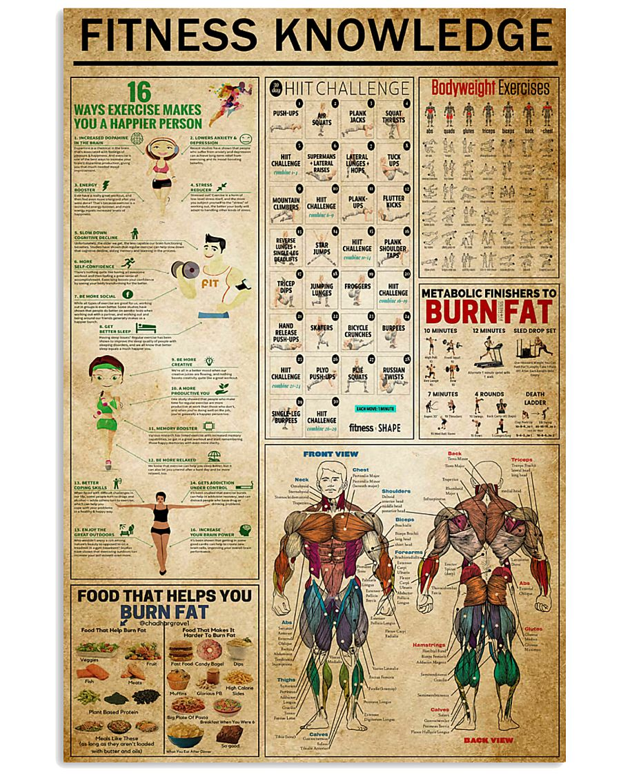Fitness Knowledge 11x17 Poster