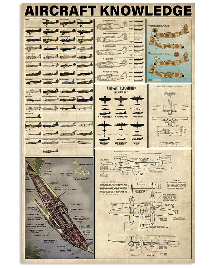 Aircraft Knowledge 11x17 Poster