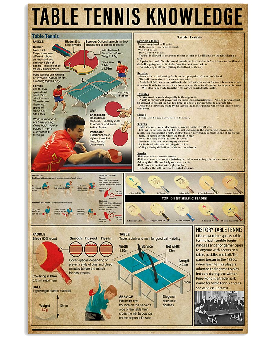 Table Tennis Knowledge 11x17 Poster