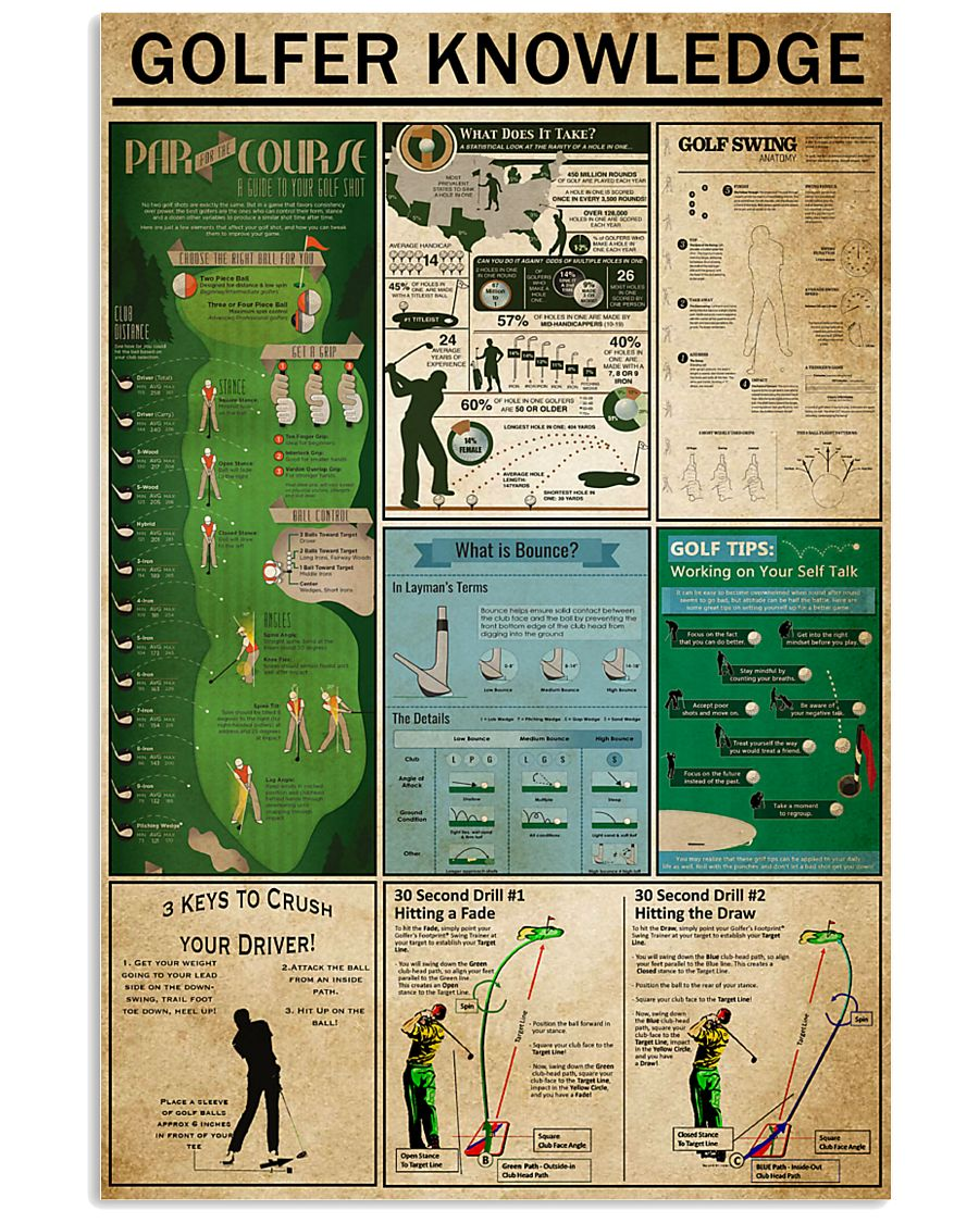 Golfer Knowledge 11x17 Poster