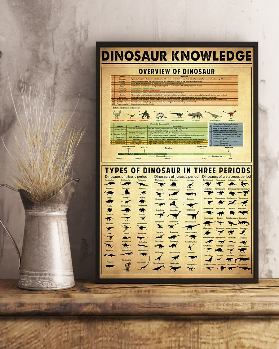 Classic Vintage Dinosaur Knowledge Poster Print 24x36 Inches Wall Art Poster