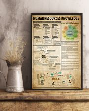 Human Resources Knowledge 11x17 Poster lifestyle-poster-3