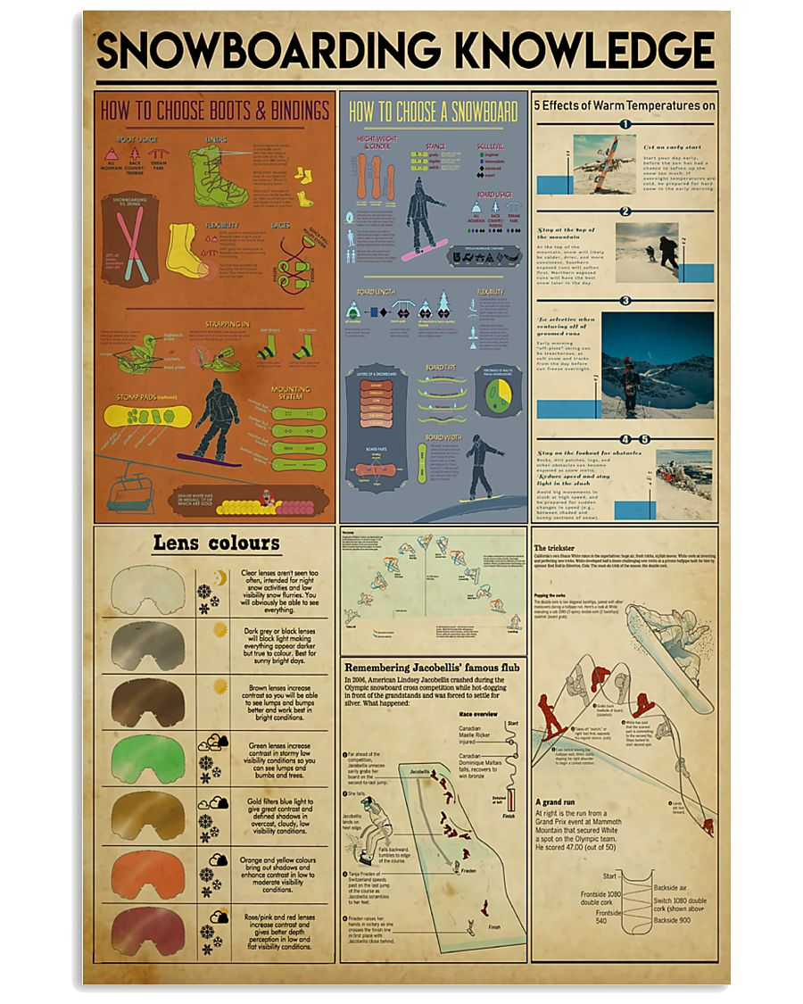 Snowboarding Knowledge 11x17 Poster