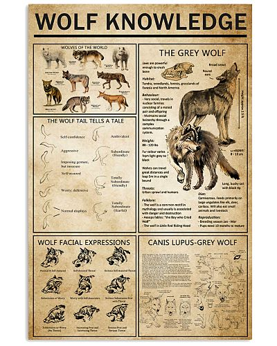 Wolf Knowledge