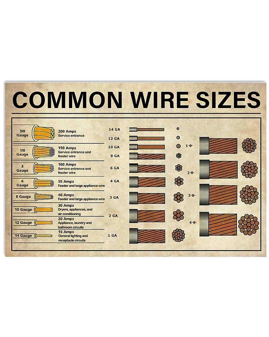 Common Wire Sizes 17x11 Poster