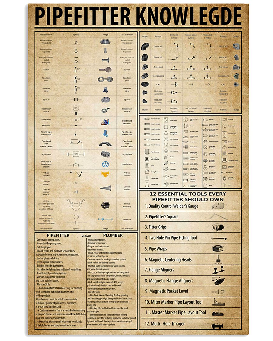 Pipefitter Knowledge 11x17 Poster