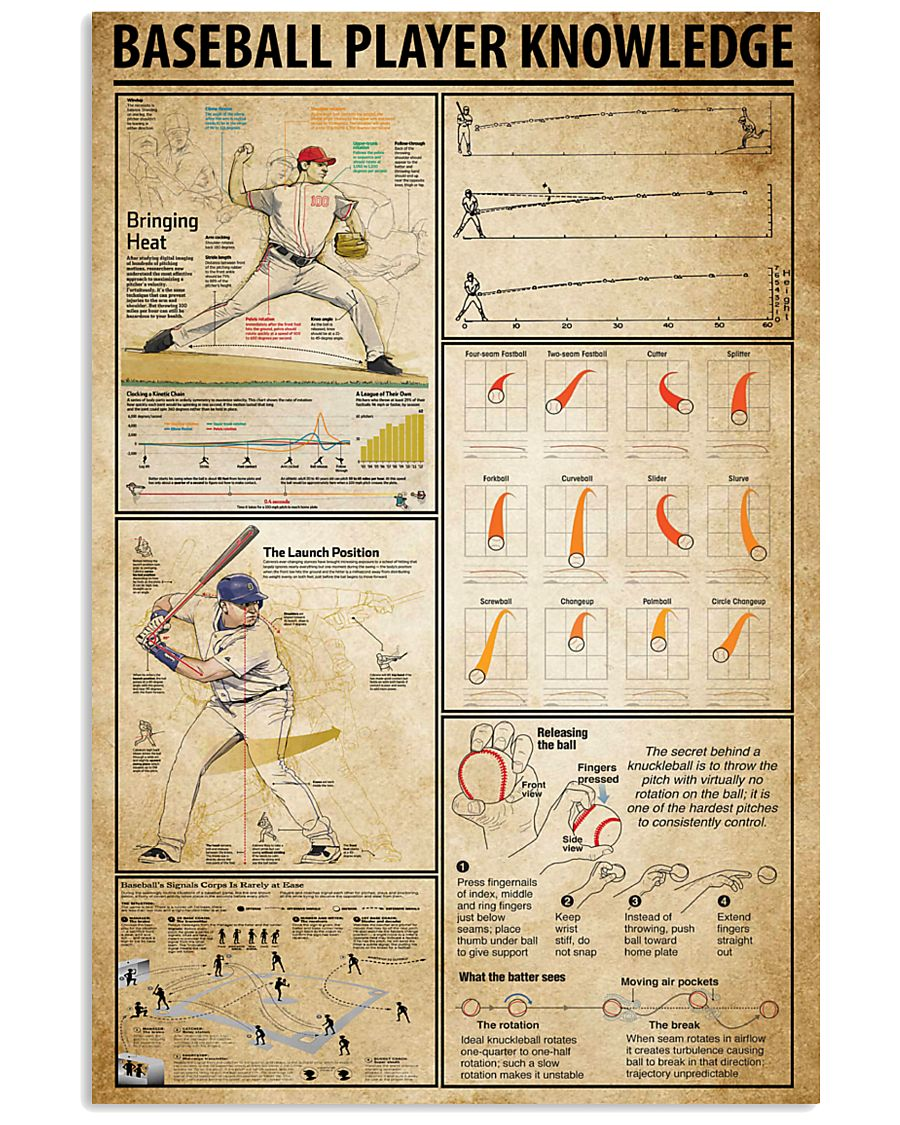 Baseball Player Knowledge 11x17 Poster