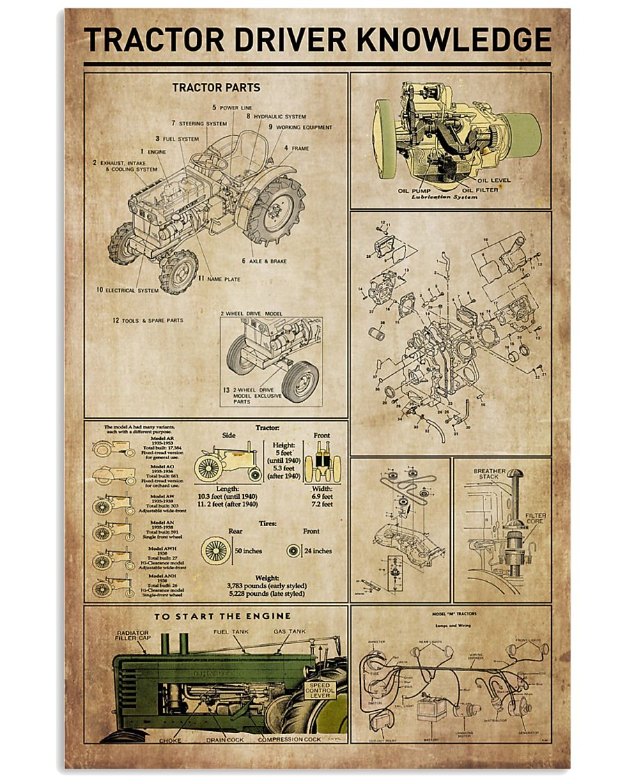 Tractor Driver Knowledge 11x17 Poster