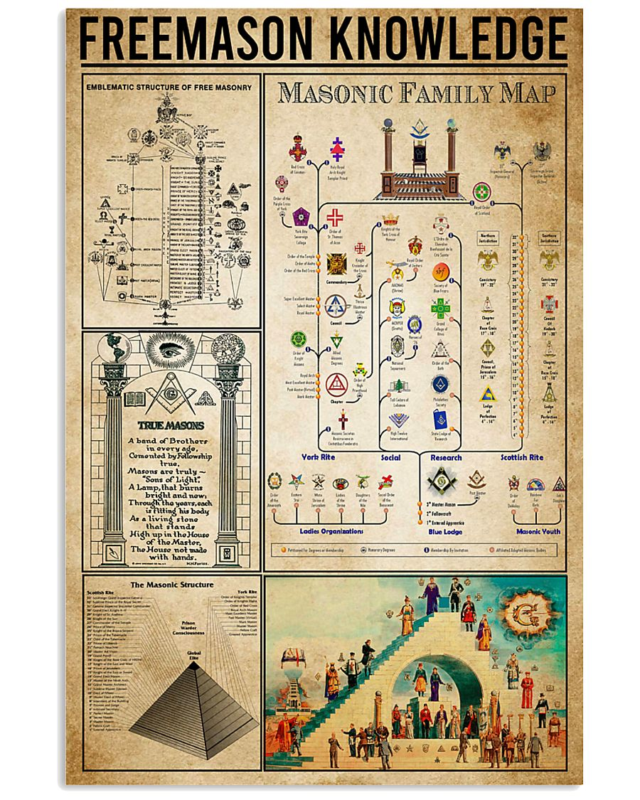 Freemason Knowledge 11x17 Poster