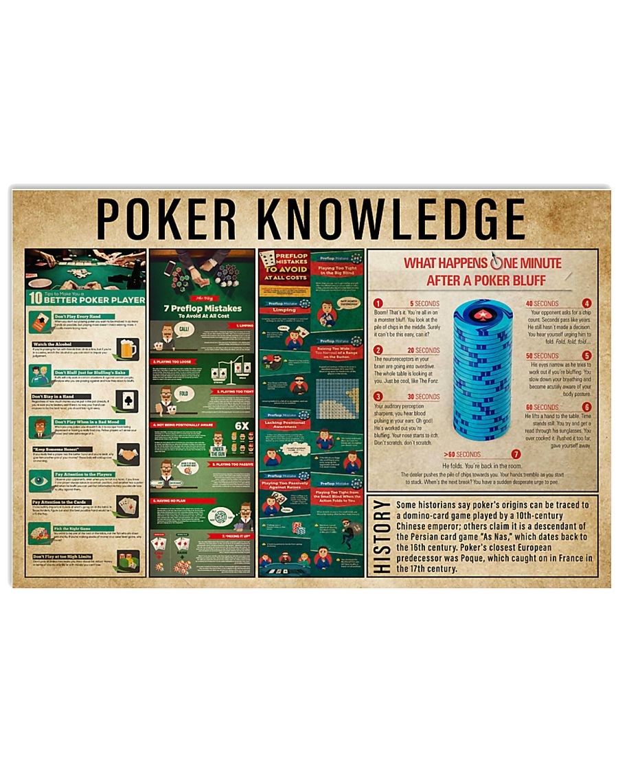 Poker Knowledge 17x11 Poster