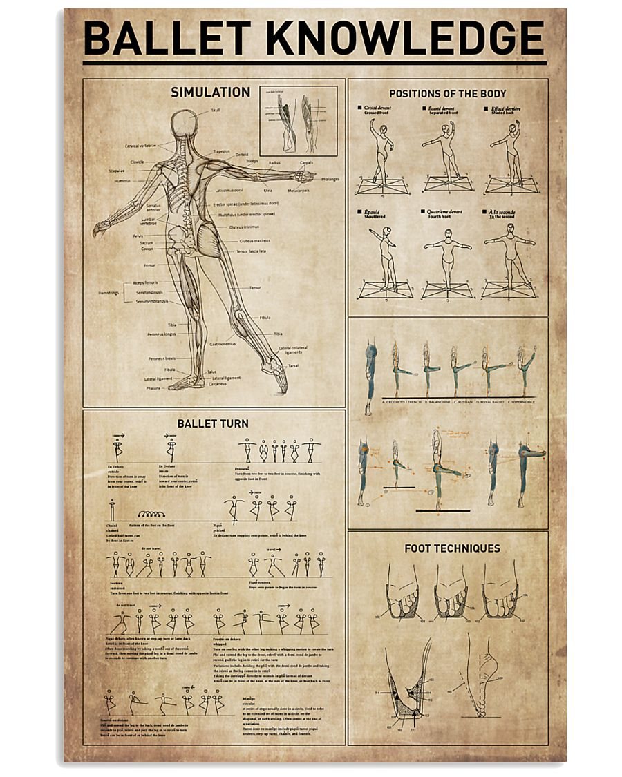 Ballet Knowledge 11x17 Poster
