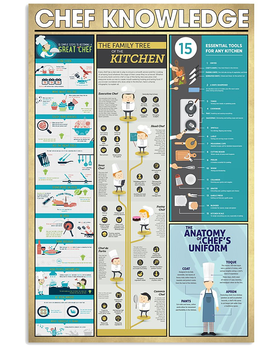 Chef Knowledge 11x17 Poster