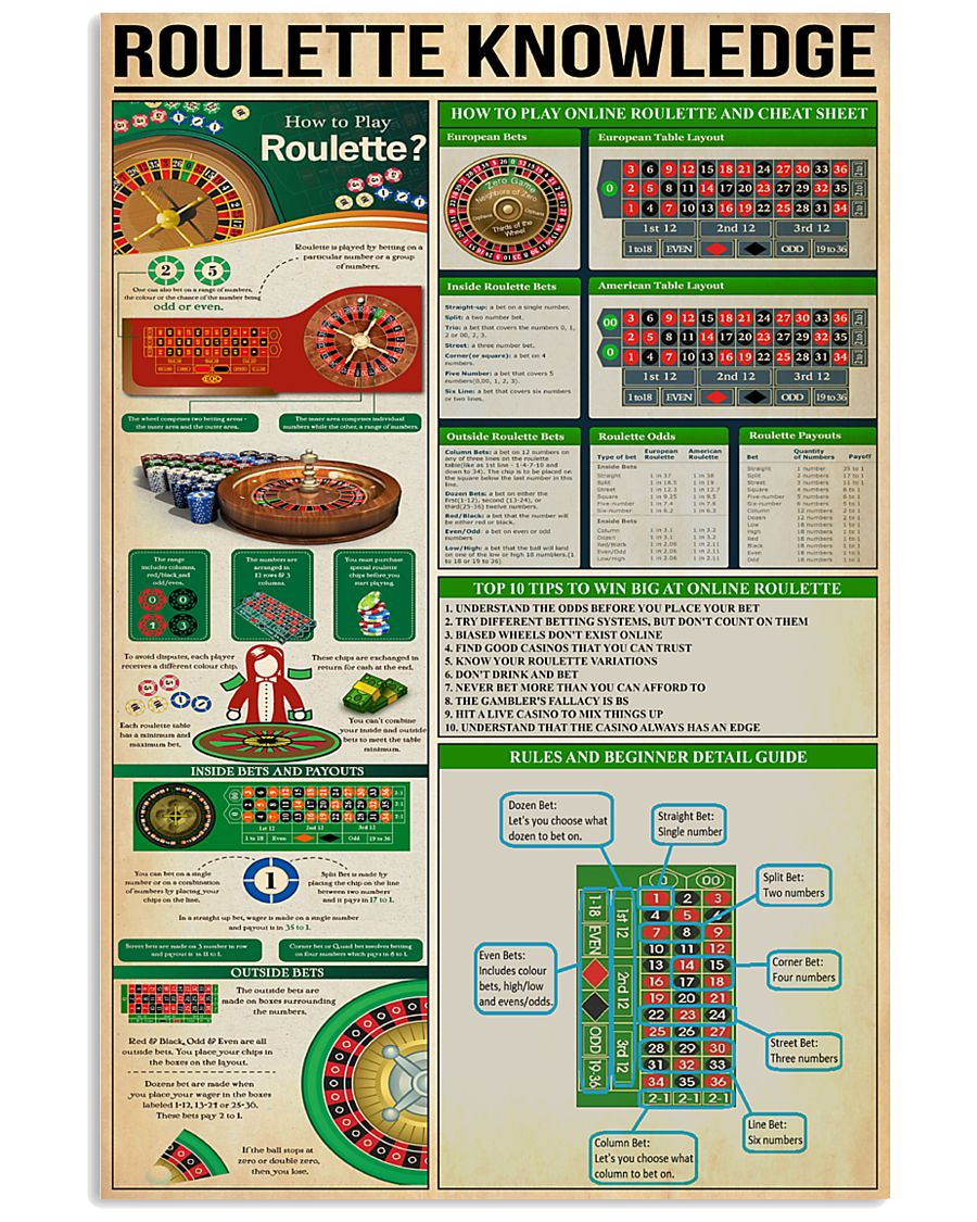 Roulette Knowledge 11x17 Poster
